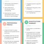 6 Critical Components of a Winning Resume