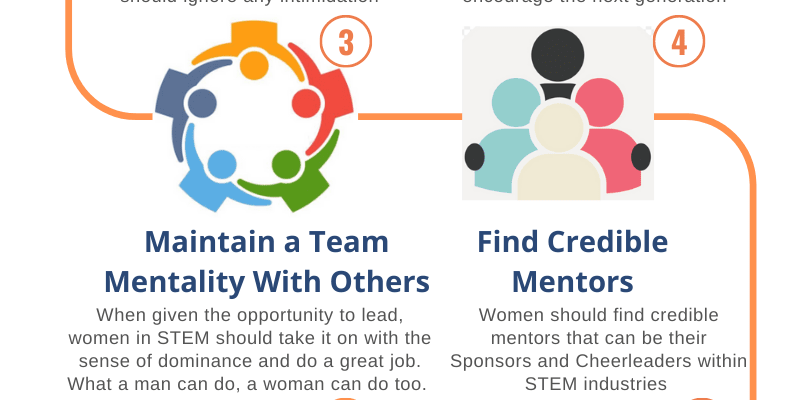 Infographic: 7 Ways to Get More Women Into Male-Dominated STEM Careers