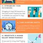 Living on a Lower Income? 4 Money Management Strategies