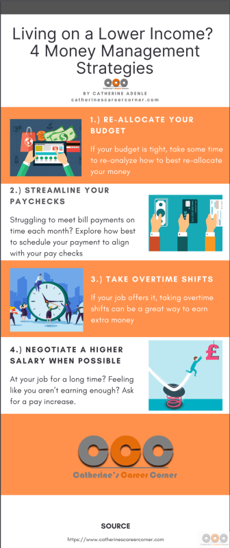 Infographic: Living on a Lower Income? These Are 4 Money Management Strategies