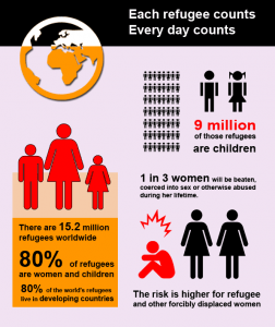 refugees_day