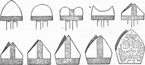 New Catholic Dictionary illustration of the development of the mitre, 11th century to present