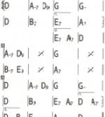 Luau Now Chart