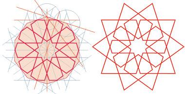 Ten point geometry pattern
