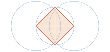 Four point geometry construction