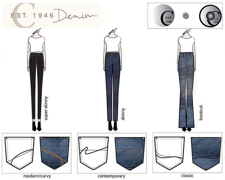 Sketches of Cato denim including super skinny, skinny and bootcut as well as pocket designs and button designs.