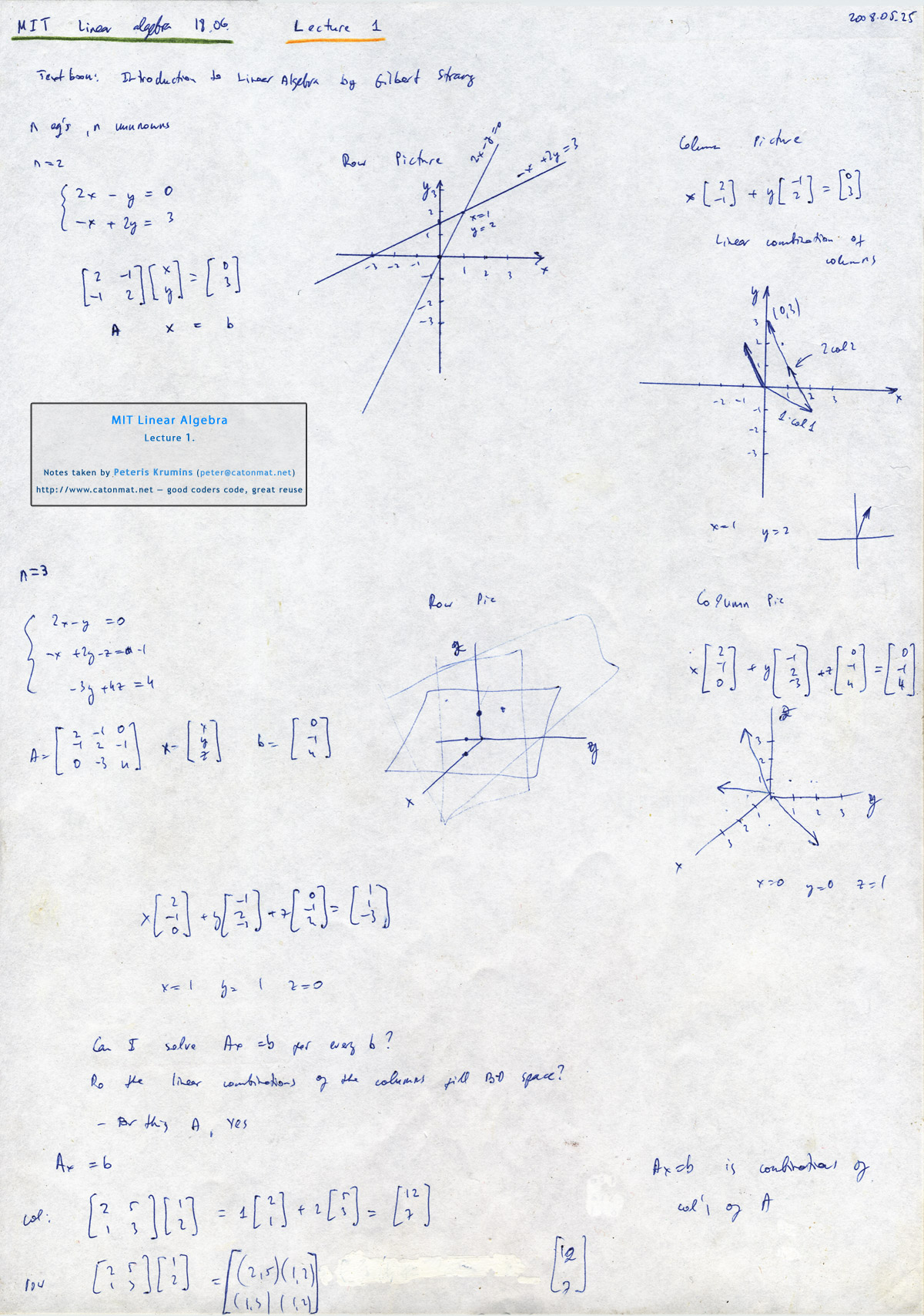 Mit Linear Algebra Lecture 1 The Geometry Of Linear
