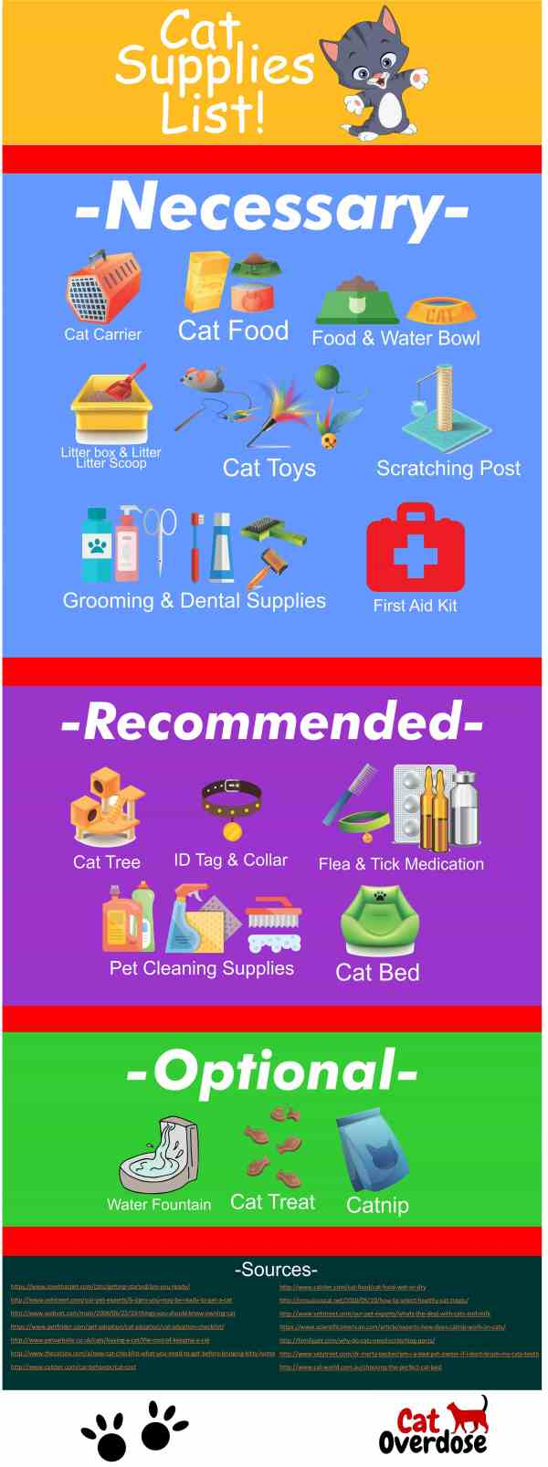 cat supplies infographic