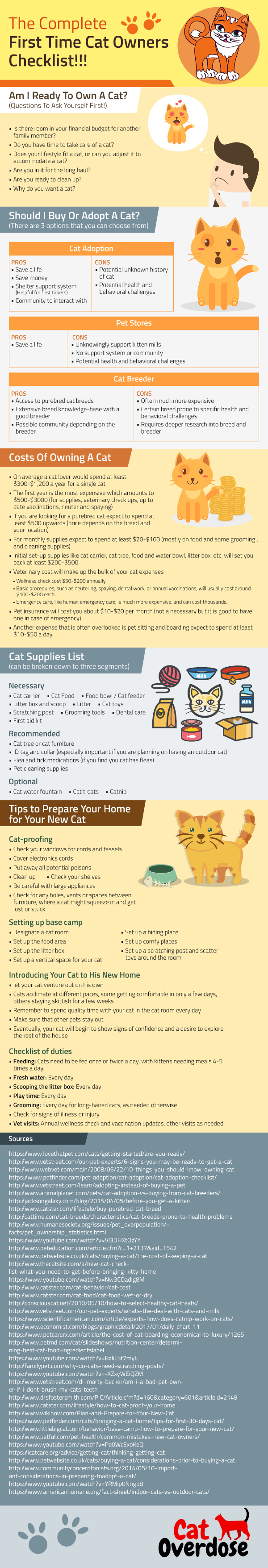first time cat owner checklist infographic