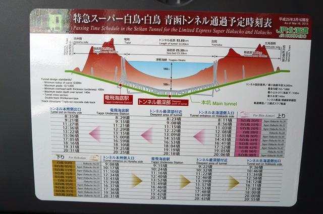 Terowongan bawah tanah yang menghubungkan Pulau Honsu dan Pulau Hokkaido. Namanya terowongan Seikan ^^