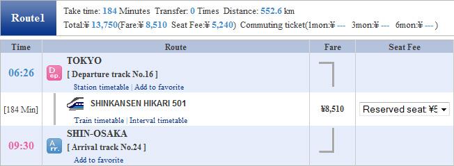 Wow! Dari Tokyo hingga Osaka cuma 184 menit saja!