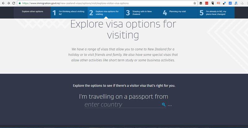 Tinggal isi beberapa informasi untuk mendapatkan jenis visa New Zealand untuk turis seperti saya