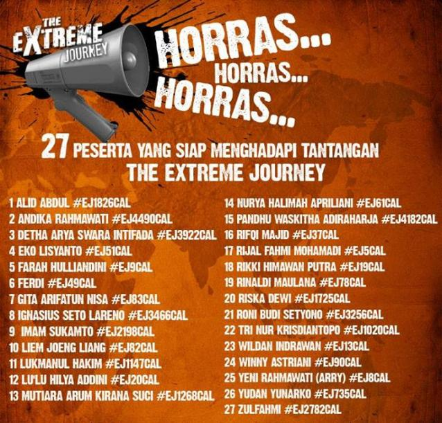 Daftar peserta yang lolos The Extreme Journey Across Indonesia!