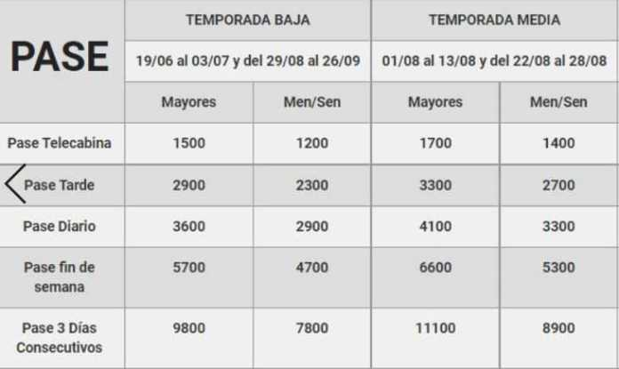 chapelco tarifas - Catriel25Noticias.com