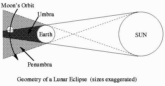 lunfig_colorcorrected