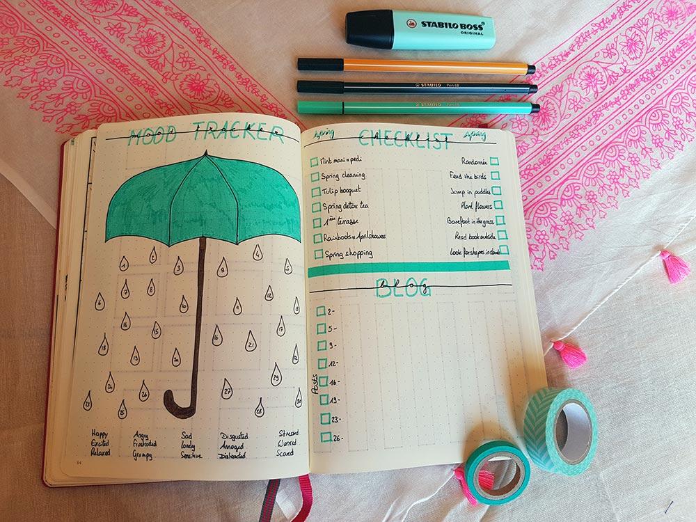 Bullet Journal - mon système pour le mois d'avril