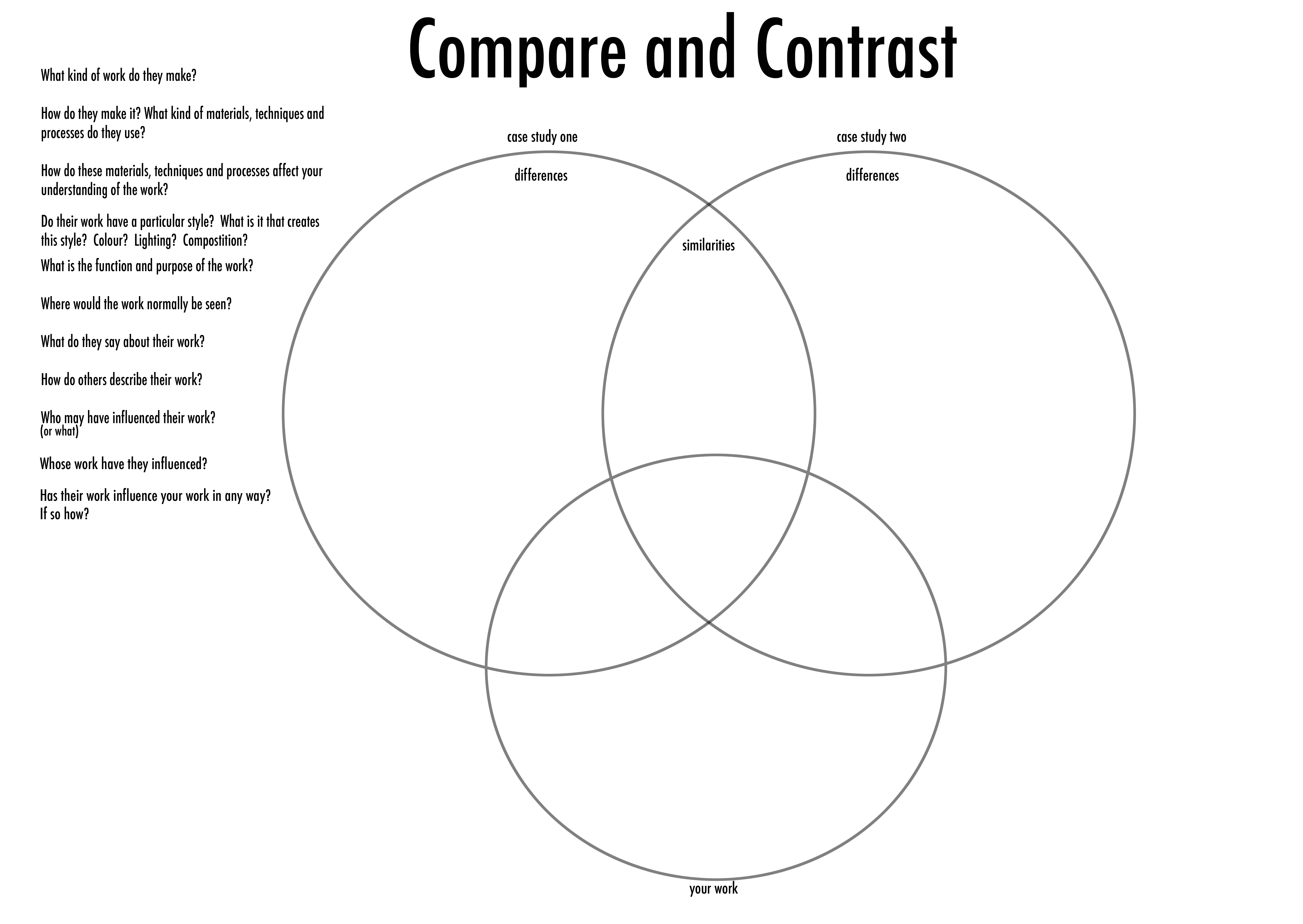Task 5 Compare And Contrast