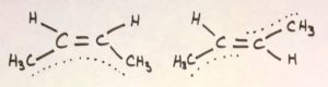cis trans e z isomers stereoisomers isomerism double bond