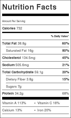 Turkey Pot Pie Nutrition