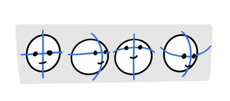 L'orientation d'un visage