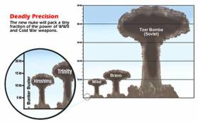 tsar bomba nuclear weapon comparison chart