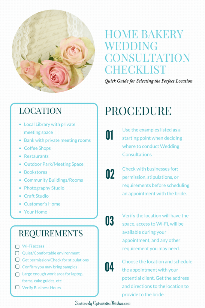 Printable Checklist for a Home Bakery Wedding Consultation