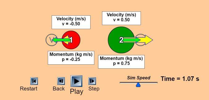 ap physics 1 Archives - Cavic Physics