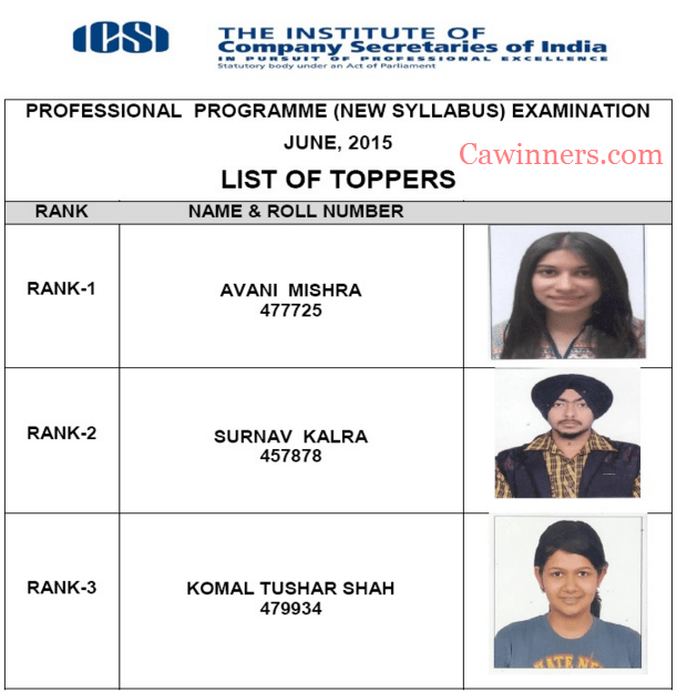CS Professional Merit List Toppers June 2015 New Syllabus