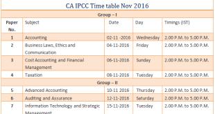 CA IPCC Time Table Nov 2016