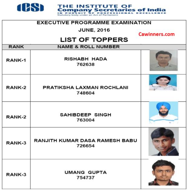 CS Executive Merit List June 2016