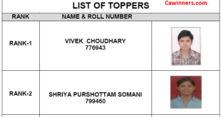 CS Professional Toppers June 2016 - New Syllabus