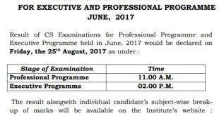 CS Result June 2017
