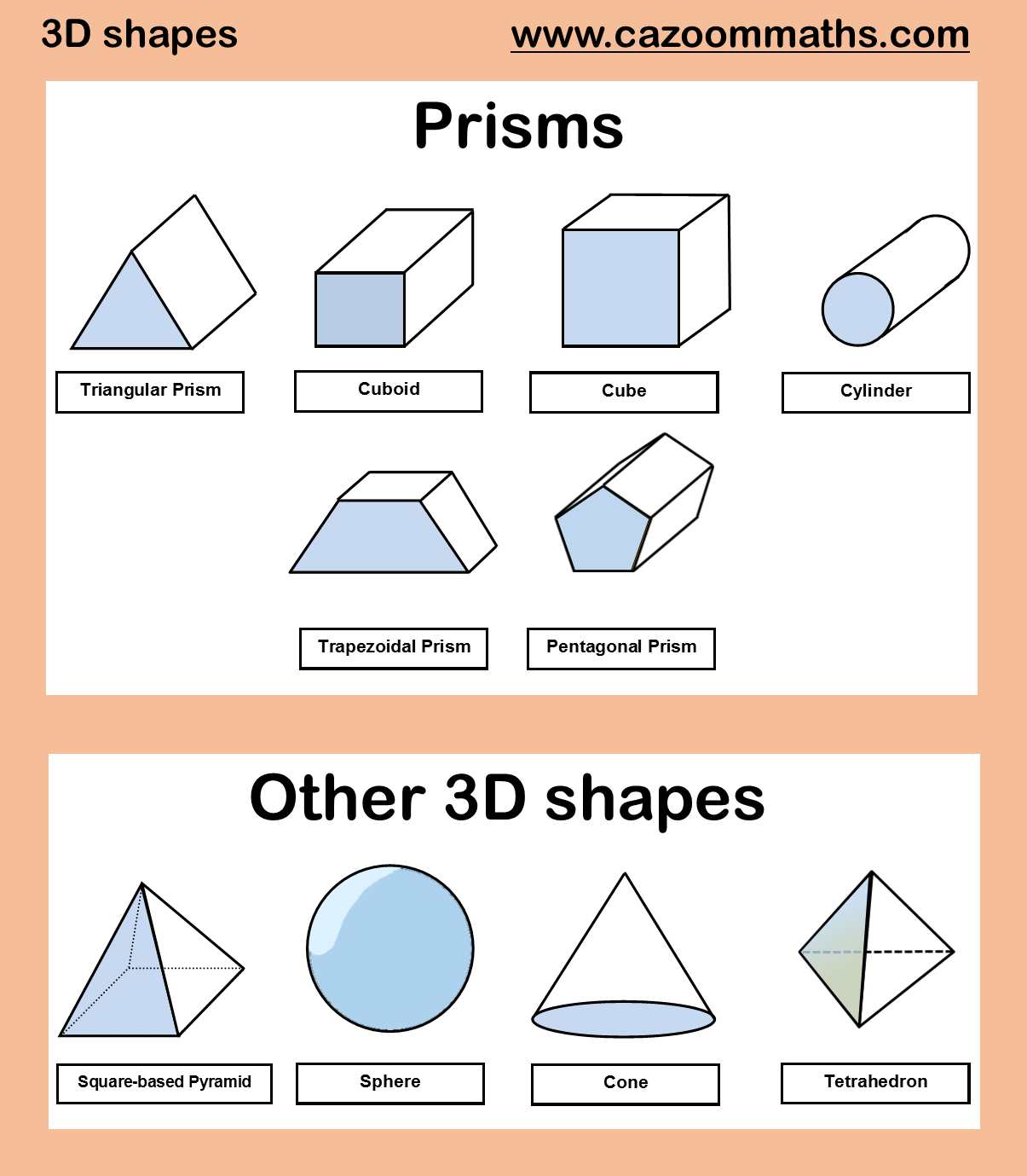 Geometry Teaching Resources