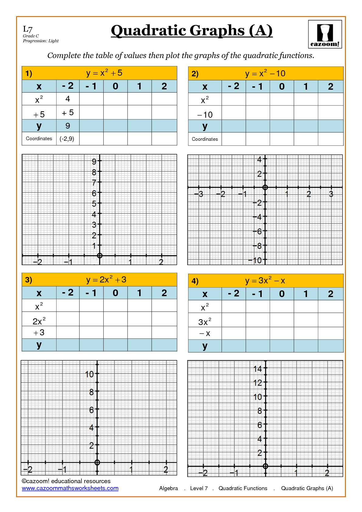 Amazing Benefits Of Learning Times Tables Worksheets