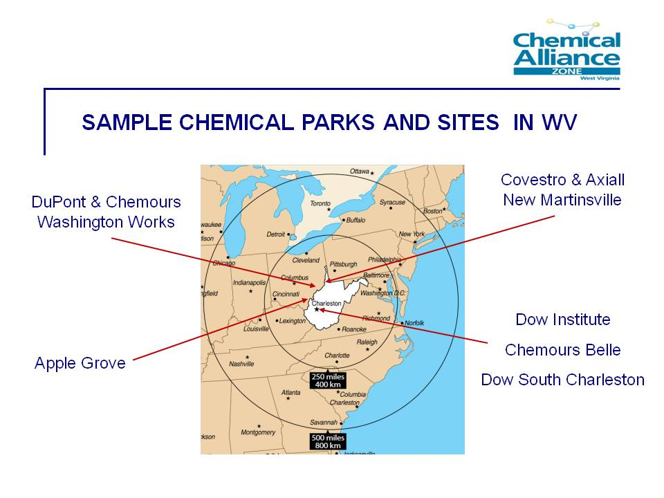 Chem Parks Sites Samples