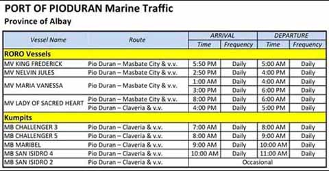The New Port of Pio Duran Unlocks Southwestern Bicol