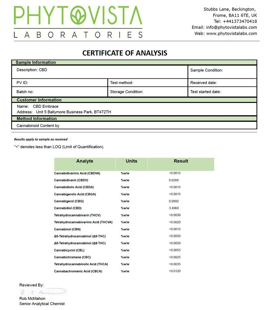 CBD certificates UK