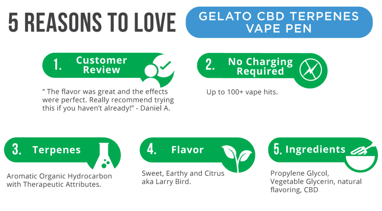 5 Reasons Gelato CBD Terpenes Vape Pen CBDfx