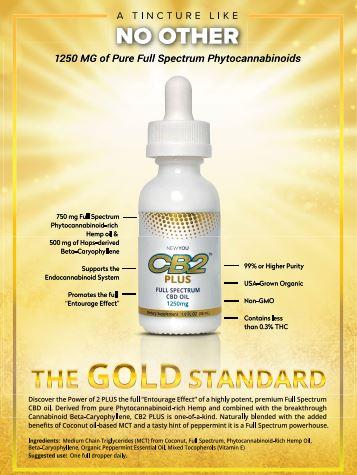 NEWYOU CB2 FULL SPECTRUM OIL