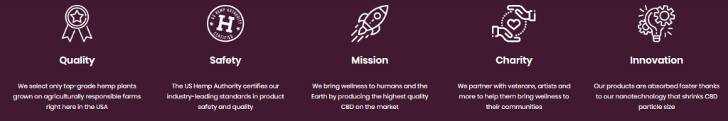 CBD America Shaman Purpose and Mission