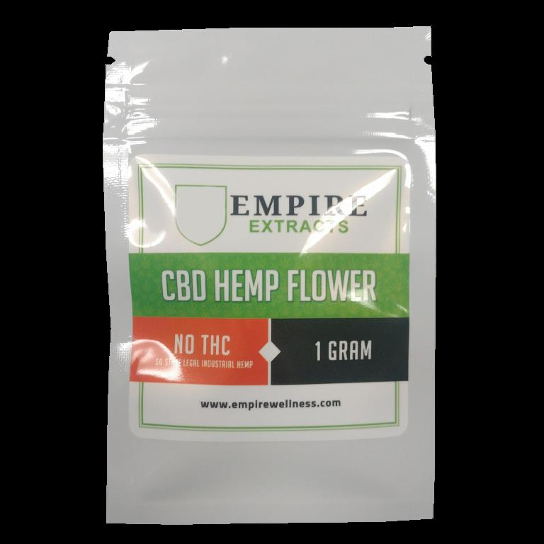 Empire Wellness CBD Hemp Flower - CBD Testers