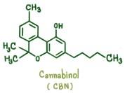cannabinoids antifungal