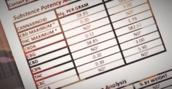 cbd lab tests