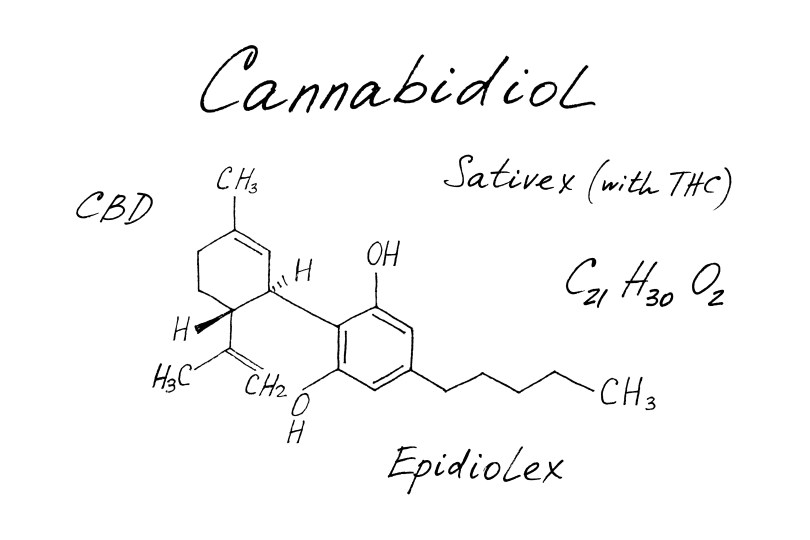 legal cannabis synthetics