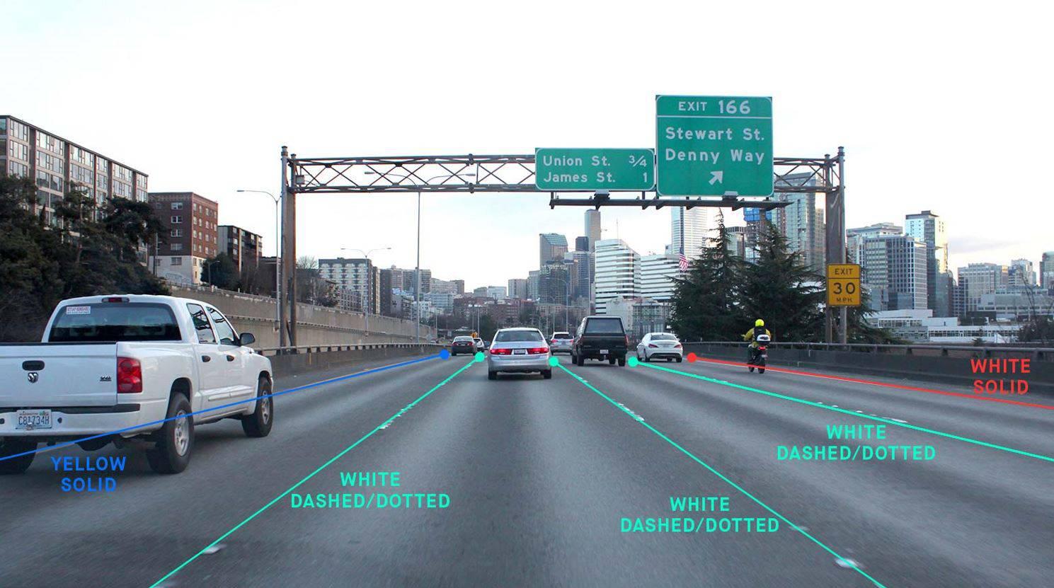 Image result for autonomous vehicle vision