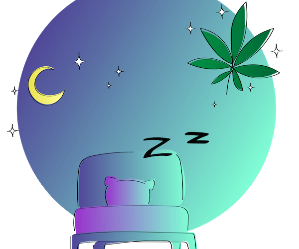 cbd for sleep