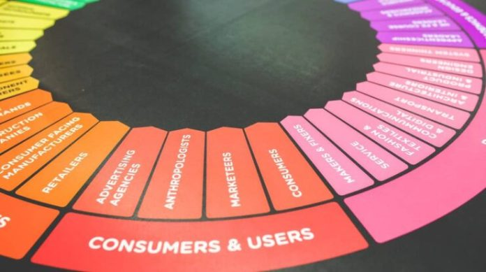 What is Content Marketing and Its Benefits?