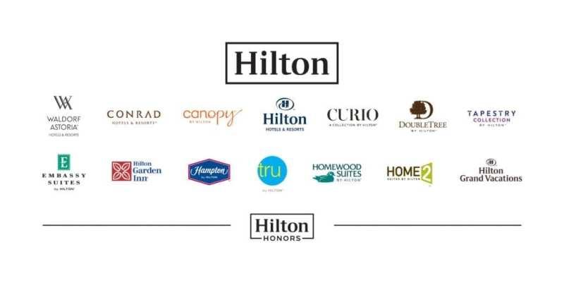 Hilton Honors Rewards Program