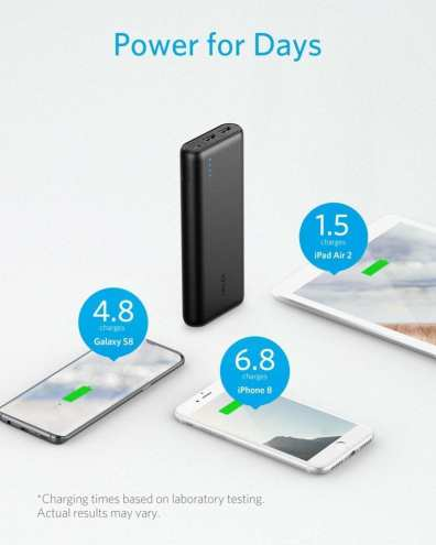 Anker PowerCore 20100 Review - Ultra High Capacity Power Bank Product Review