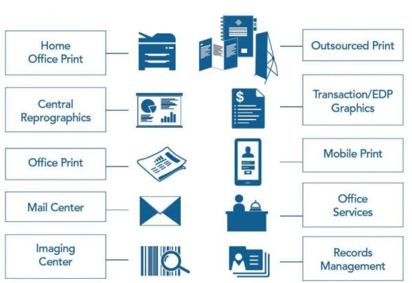 Print Services - Canon Business Process Services